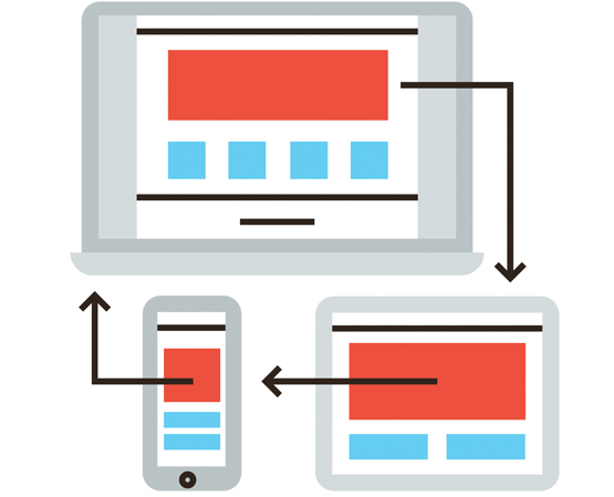 responsive web design are device agnositc